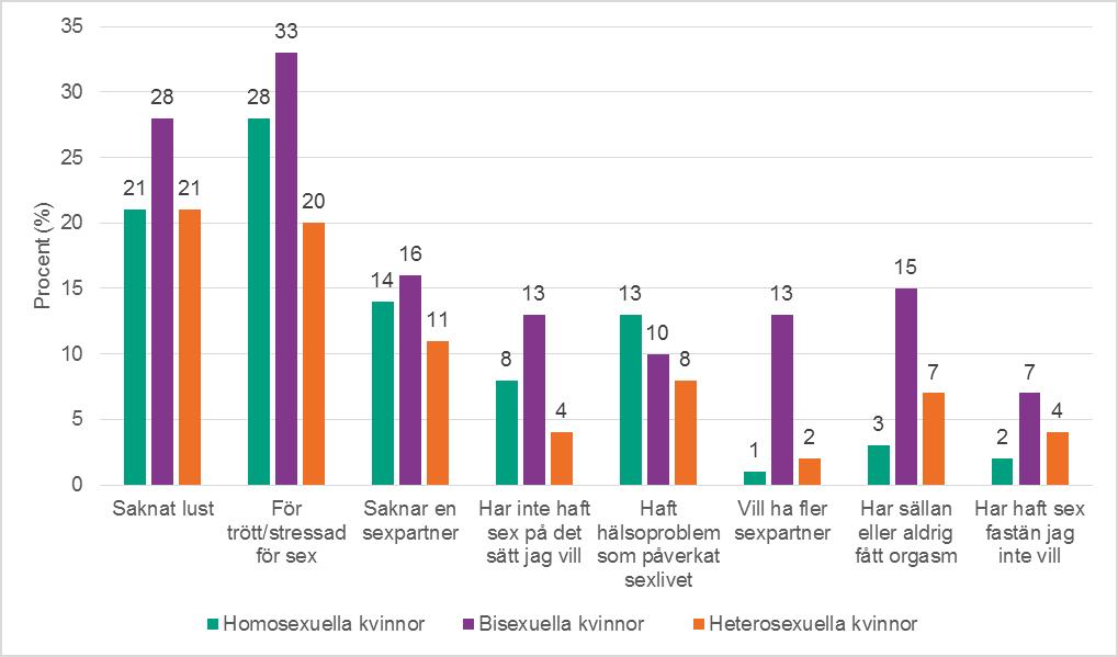 Whats den bästa gay hookup webbplats MT. St. Helens dating metoder