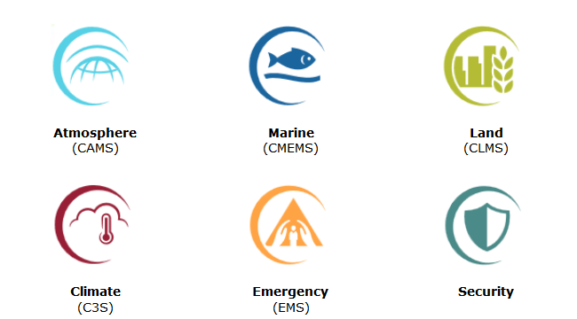 Figure 2. The six 'streams' of thematic services of the Copernicus program (image: www.copernicus.eu).